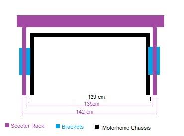 Scooter Rack Measurements.jpg