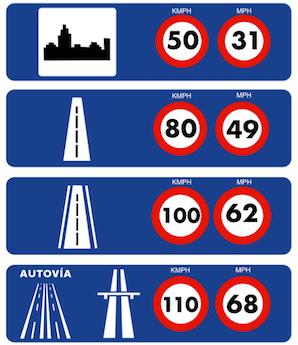 speeds2a6.jpg