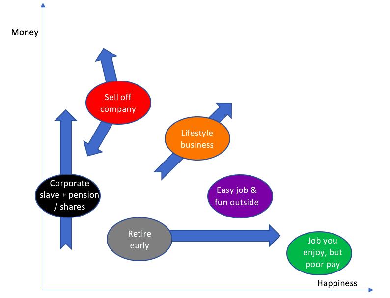 The six career strategies.png